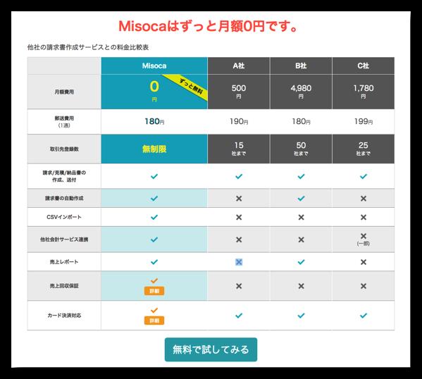 Misoca1