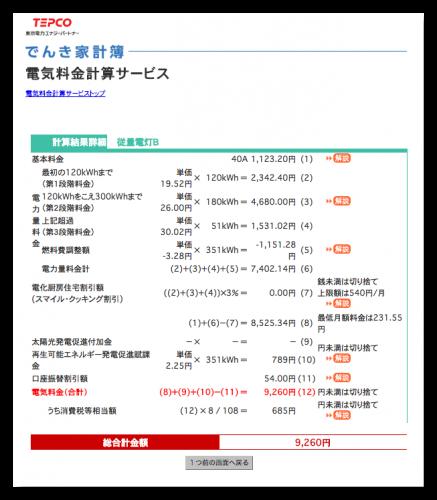 東京電力電気料金