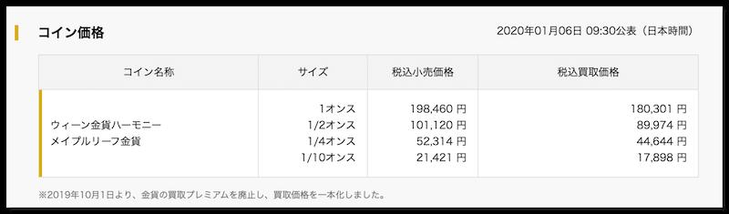 田中貴金属のメイプルリーフ金貨の本日の買取価格3