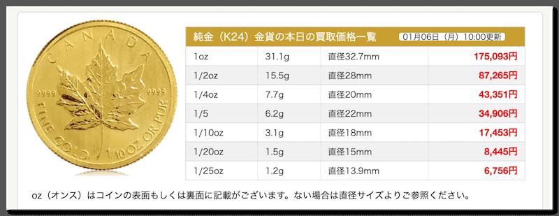 リファスタのメイプルリーフ金貨の本日の買取価格6